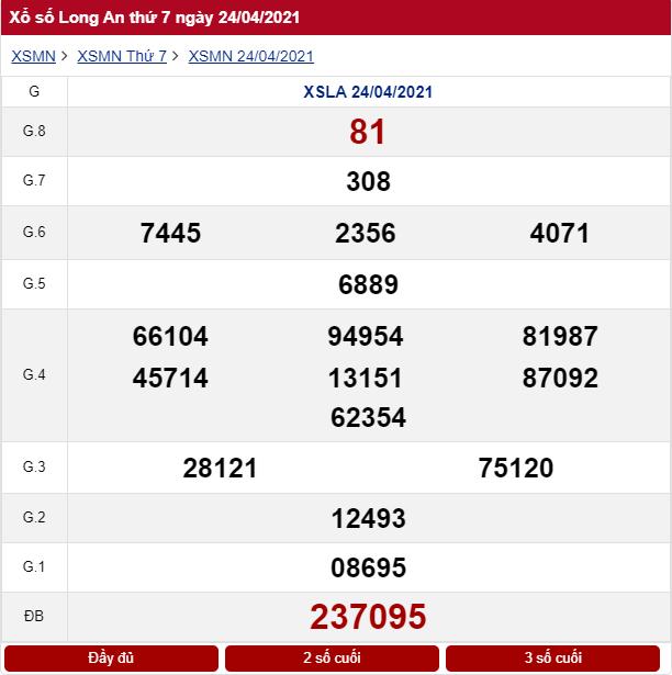 Kết quả XSLA ngày 24/04/2021