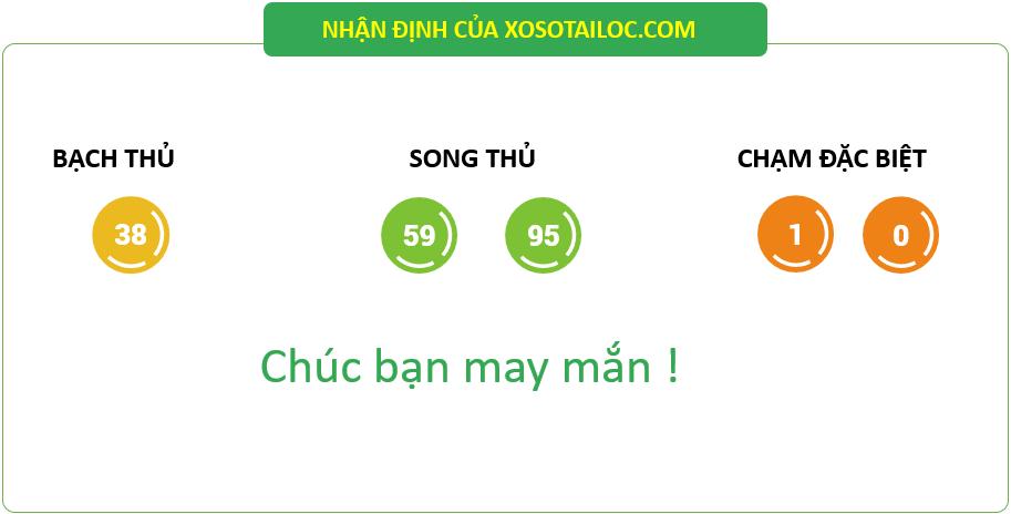 nhan-dinh-xo-so-mien-bac-hom-nay-28-07-2021