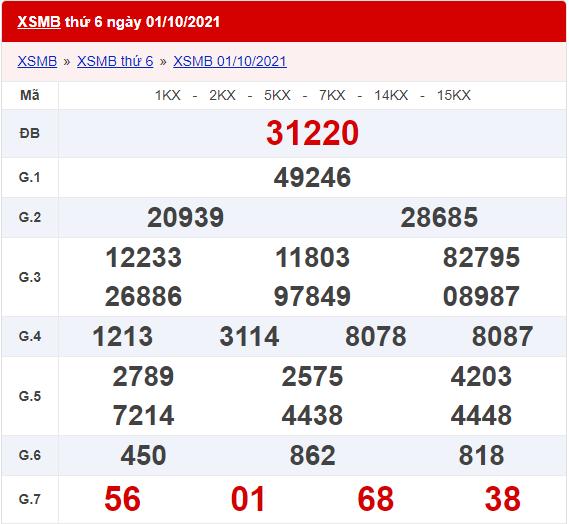 Bảng kết quả xsmb ngày 01/10/2021